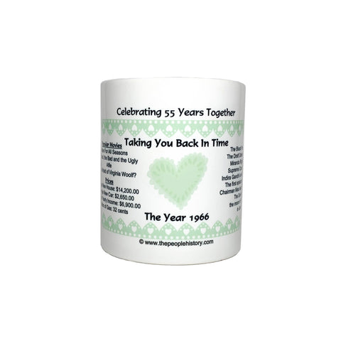 55th Anniversary Coffee Mug