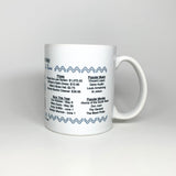 Happy 95th Birthday Coffee Mug