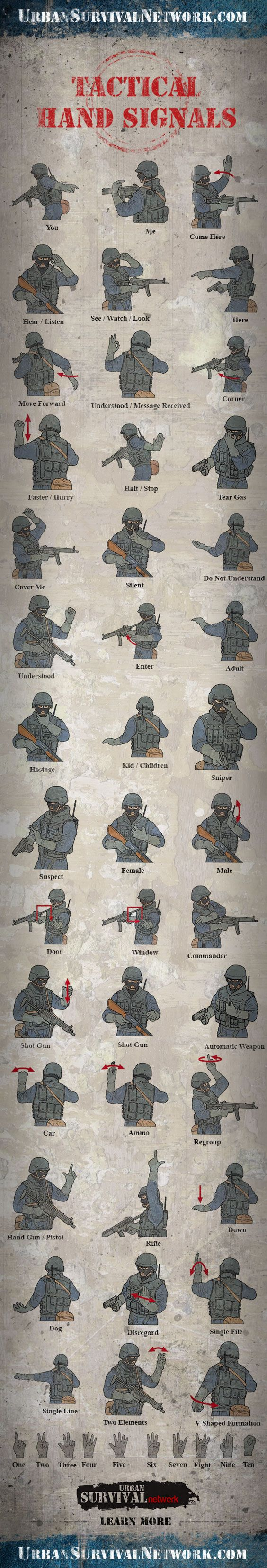 Tactical Hand Signals