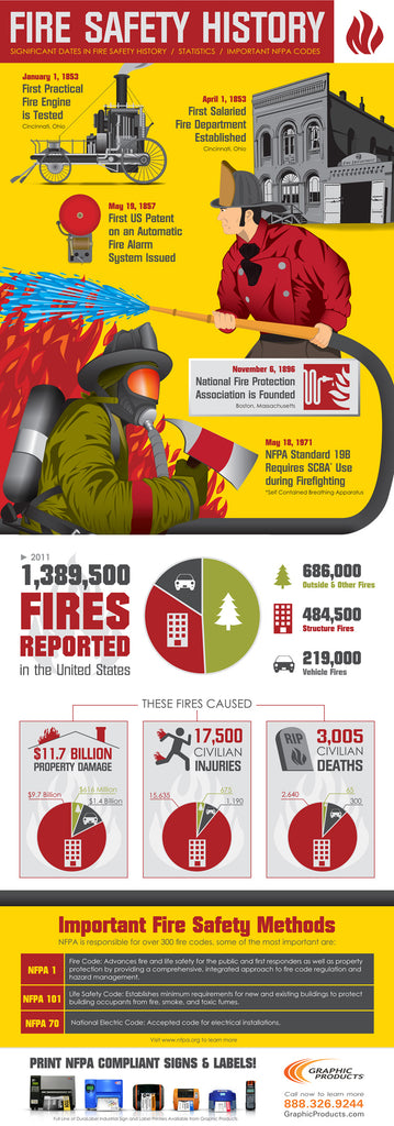 Thin Red Line Fire Safety