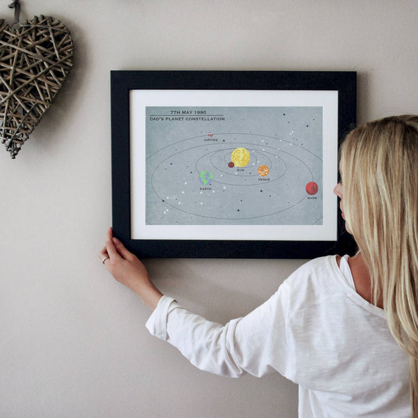 Personalised Birthday Solar System Print - Instajunction