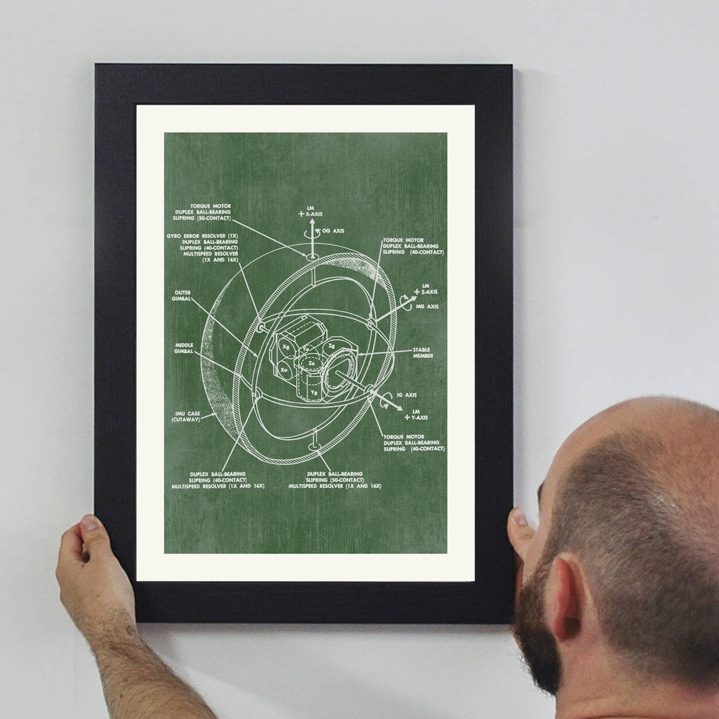 Retro Gyroscope Illustration Wall Art Print - Instajunction