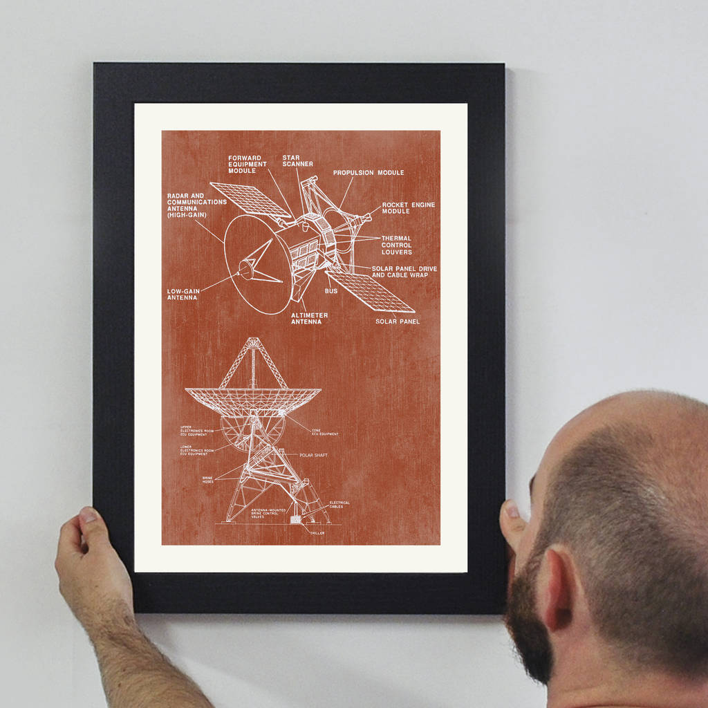 Retro Space Satellite Wall Art - Instajunction