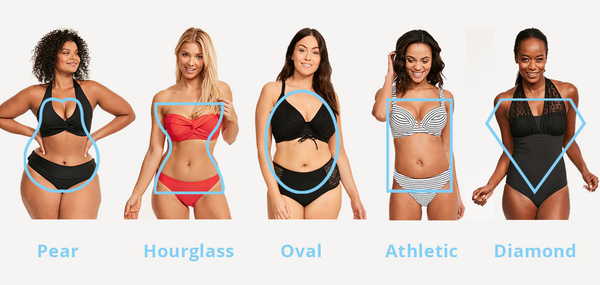 TIPS: SWIMSUIT FOR YOUR BODY TYPE