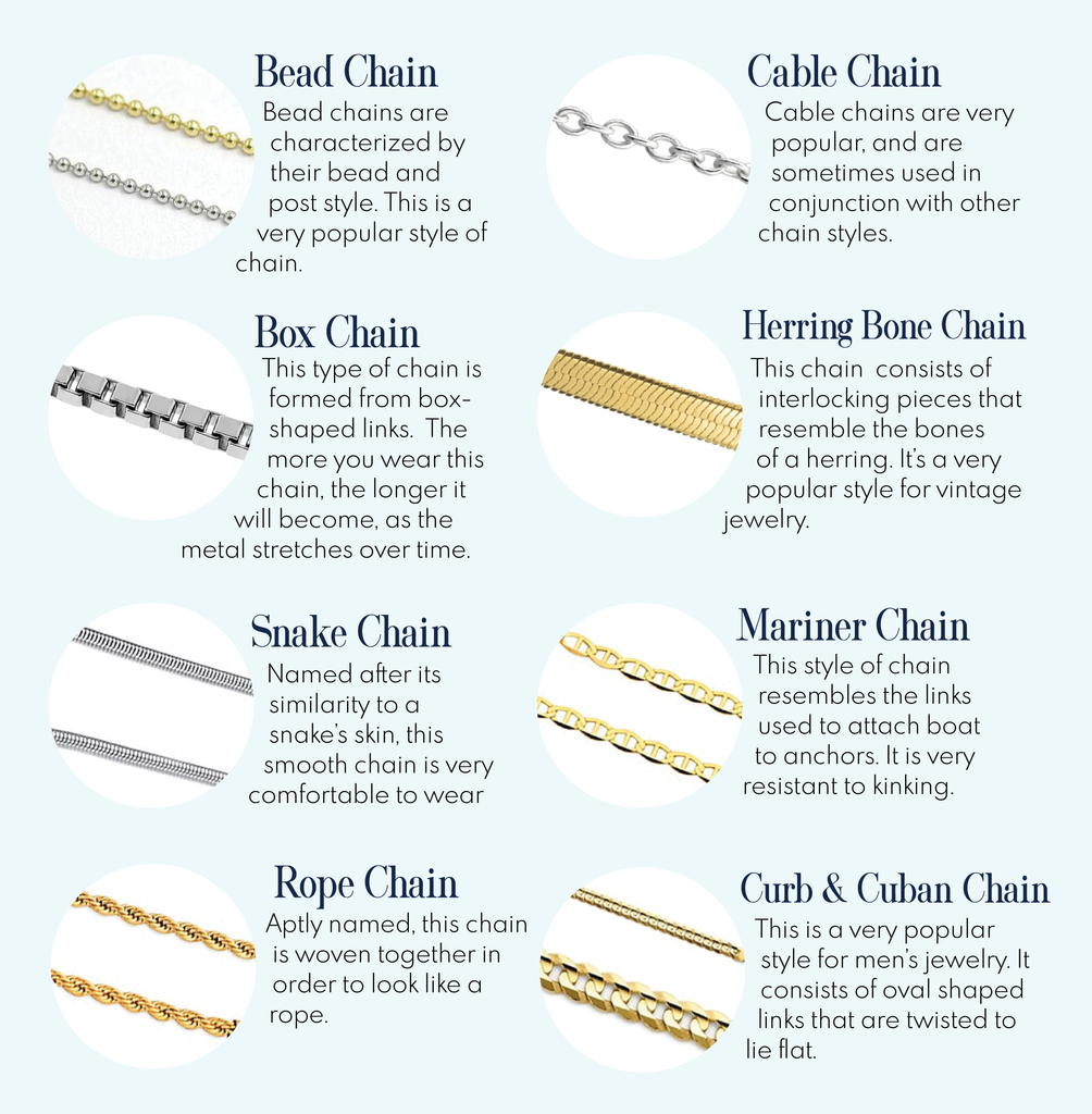 Learn The Different Types Of Necklace Chain Brent L Miller