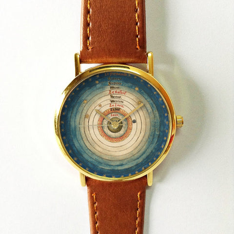 Solar System Watch - Freeforme