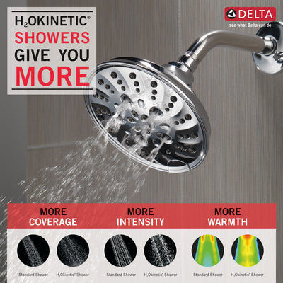 Delta Chrome Finish H2Okinetic 5-Setting Traditional Raincan Shower Head D52669