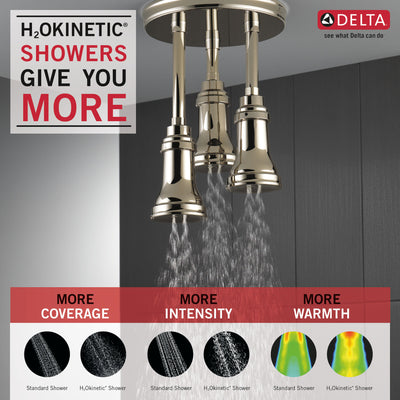 Delta Polished Nickel Finish 1.75 GPM H2Okinetic Pendant Triple Ceiling Mount Raincan Shower Head D57190PN