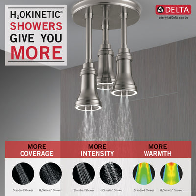 Delta Stainless Steel Finish 2.5 GPM H2Okinetic Pendant Triple Ceiling Mount Raincan Shower Head with Water-Powered LED Light D57190SS25L