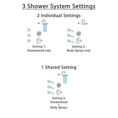 Delta Victorian Chrome Finish Shower System with Temp2O Control Handle, 3-Setting Diverter, Showerhead, and 3 Body Sprays SS140016