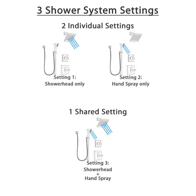 Delta Dryden Stainless Steel Finish Shower System with Temp2O Control Handle, 3-Setting Diverter, Showerhead, and Hand Shower with Slidebar SS14011SS8