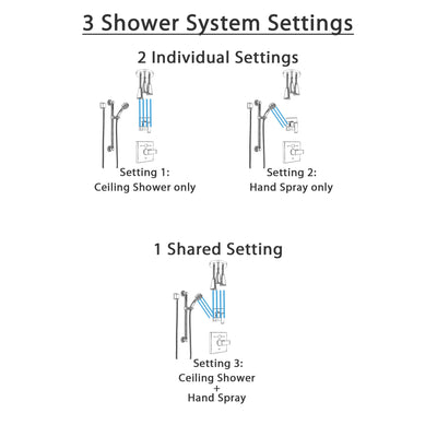 Delta Ara Chrome Finish Shower System with Temp2O Control Handle, 3-Setting Diverter, Ceiling Mount Showerhead, and Hand Shower with Grab Bar SS140132