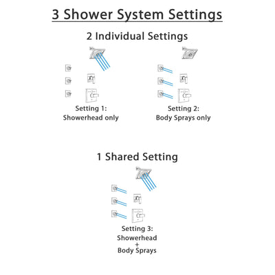 Delta Ara Chrome Finish Shower System with Temp2O Control Handle, 3-Setting Diverter, Showerhead, and 3 Body Sprays SS140138