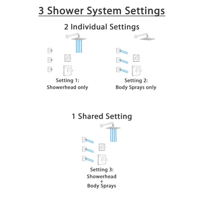 Delta Dryden Venetian Bronze Finish Shower System with Temp2O Control Handle, 3-Setting Diverter, Showerhead, and 3 Body Sprays SS1401RB7