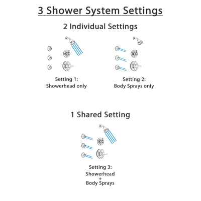 Delta Lahara Chrome Finish Shower System with Control Handle, 3-Setting Diverter, Showerhead, and 3 Body Sprays SS1423812