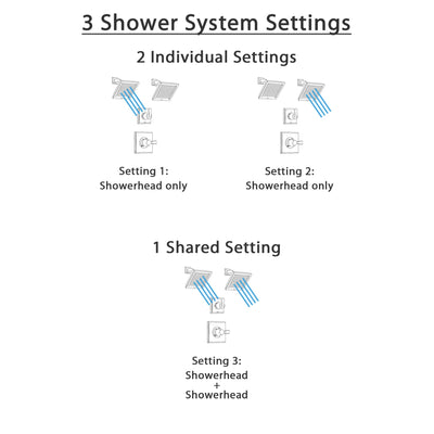 Delta Dryden Stainless Steel Finish Shower System with Control Handle, 3-Setting Diverter, 2 Showerheads SS142511SS5