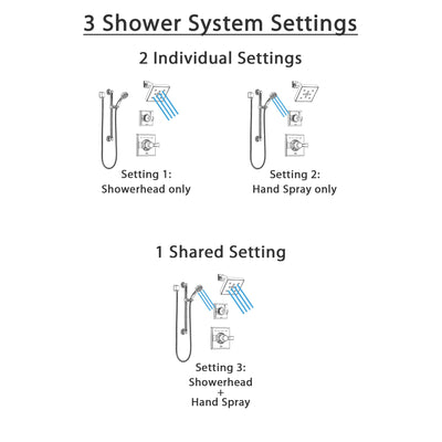 Delta Dryden Chrome Finish Shower System with Control Handle, 3-Setting Diverter, Showerhead, and Hand Shower with Grab Bar SS1425124