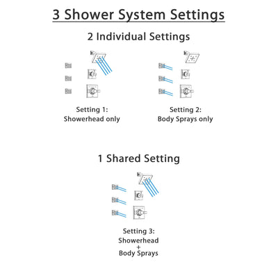 Delta Dryden Polished Nickel Finish Shower System with Control Handle, 3-Setting Diverter, Showerhead, and 3 Body Sprays SS142512PN1