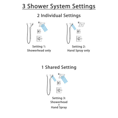 Delta Dryden Polished Nickel Finish Shower System with Control Handle, 3-Setting Diverter, Showerhead, and Hand Shower with Slidebar SS142512PN3