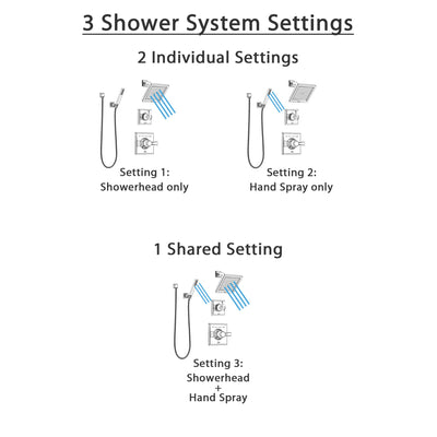Delta Dryden Chrome Finish Shower System with Control Handle, 3-Setting Diverter, Showerhead, and Hand Shower with Wall Bracket SS1425131