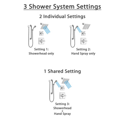 Delta Dryden Chrome Finish Shower System with Control Handle, 3-Setting Diverter, Showerhead, and Hand Shower with Grab Bar SS1425133