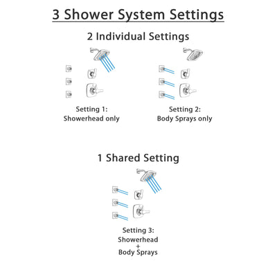 Delta Tesla Chrome Finish Shower System with Control Handle, 3-Setting Diverter, Showerhead, and 3 Body Sprays SS142521