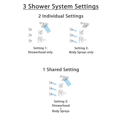 Delta Tesla Stainless Steel Finish Shower System with Control Handle, 3-Setting Diverter, Showerhead, and 3 Body Sprays SS14252SS1