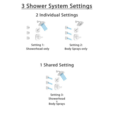 Delta Tesla Stainless Steel Finish Shower System with Control Handle, 3-Setting Diverter, Showerhead, and 3 Body Sprays SS14252SS2