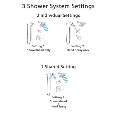Delta Tesla Stainless Steel Finish Shower System with Control Handle, 3-Setting Diverter, Showerhead, and Hand Shower with Slidebar SS14252SS4