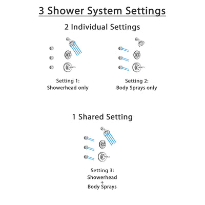 Delta Victorian Chrome Finish Shower System with Control Handle, 3-Setting Diverter, Showerhead, and 3 Body Sprays SS142551