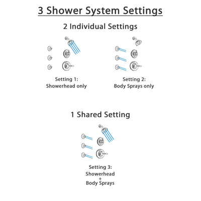 Delta Victorian Chrome Finish Shower System with Control Handle, 3-Setting Diverter, Showerhead, and 3 Body Sprays SS142552