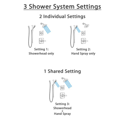 Delta Ashlyn Chrome Finish Shower System with Control Handle, 3-Setting Diverter, Showerhead, and Hand Shower with Slidebar SS1426416