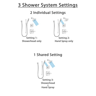 Delta Ashlyn Stainless Steel Finish Shower System with Control Handle, 3-Setting Diverter, Showerhead, and Hand Shower with Slidebar SS142641SS5