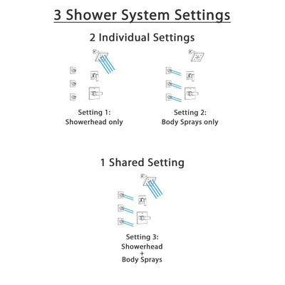 Delta Ara Chrome Finish Shower System with Control Handle, 3-Setting Diverter, Showerhead, and 3 Body Sprays SS1426712