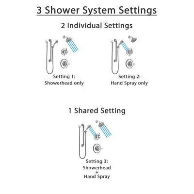 Delta Linden Chrome Finish Shower System with Control Handle, 3-Setting Diverter, Showerhead, and Hand Shower with Grab Bar SS142934