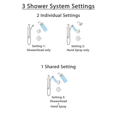 Delta Linden Venetian Bronze Finish Shower System with Control Handle, 3-Setting Diverter, Showerhead, and Hand Shower with Grab Bar SS14293RB3