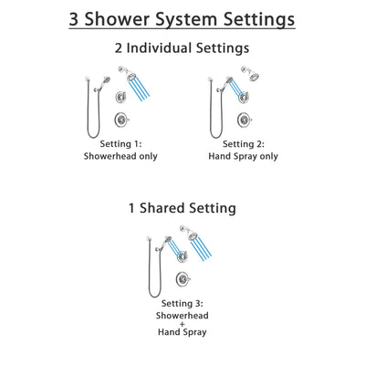 Delta Linden Chrome Finish Shower System with Control Handle, 3-Setting Diverter, Showerhead, and Hand Shower with Wall Bracket SS1429413