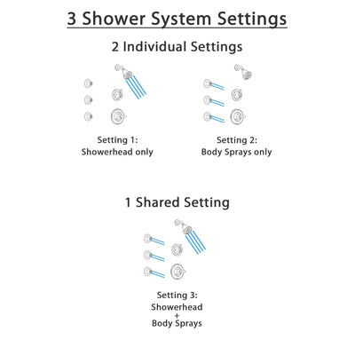 Delta Linden Venetian Bronze Finish Shower System with Control Handle, 3-Setting Diverter, Showerhead, and 3 Body Sprays SS14294RB1