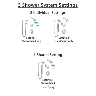 Delta Linden Venetian Bronze Finish Shower System with Control Handle, 3-Setting Diverter, Showerhead, and Hand Shower with Slidebar SS14294RB4