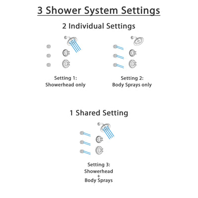 Delta Cassidy Champagne Bronze Finish Shower System with Control Handle, 3-Setting Diverter, Showerhead, and 3 Body Sprays SS142971CZ1