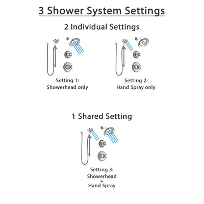 Delta Cassidy Chrome Finish Shower System with Control Handle, 3-Setting Diverter, Showerhead, and Hand Shower with Slidebar SS1429725