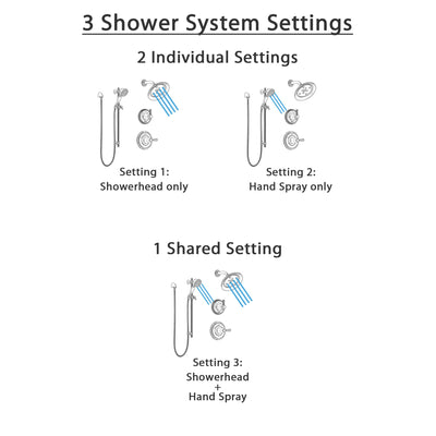 Delta Cassidy Champagne Bronze Finish Shower System with Control Handle, 3-Setting Diverter, Showerhead, and Hand Shower with Slidebar SS142972CZ3