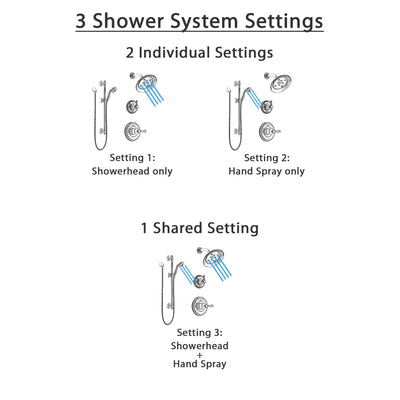 Delta Cassidy Polished Nickel Finish Shower System with Control Handle, 3-Setting Diverter, Showerhead, and Hand Shower with Slidebar SS142972PN2