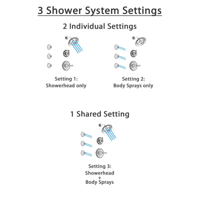 Delta Cassidy Chrome Finish Shower System with Control Handle, 3-Setting Diverter, Showerhead, and 3 Body Sprays SS1429731