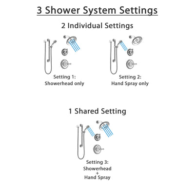 Delta Cassidy Chrome Finish Shower System with Control Handle, 3-Setting Diverter, Showerhead, and Hand Shower with Grab Bar SS1429733