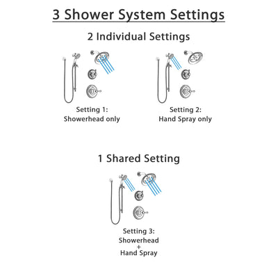 Delta Cassidy Chrome Finish Shower System with Control Handle, 3-Setting Diverter, Showerhead, and Hand Shower with Slidebar SS1429735
