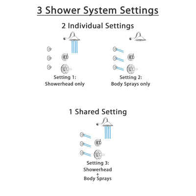 Delta Lahara Chrome Finish Shower System with Control Handle, 3-Setting Diverter, Showerhead, and 3 Body Sprays SS14388