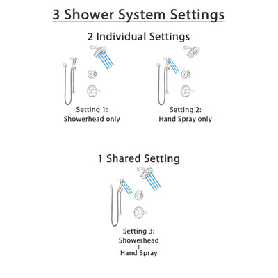 Delta Lahara Venetian Bronze Finish Shower System with Control Handle, 3-Setting Diverter, Showerhead, and Hand Shower with Slidebar SS1438RB2