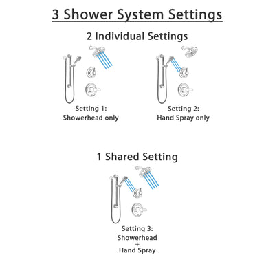 Delta Lahara Stainless Steel Finish Shower System with Control Handle, 3-Setting Diverter, Showerhead, and Hand Shower with Grab Bar SS1438SS2
