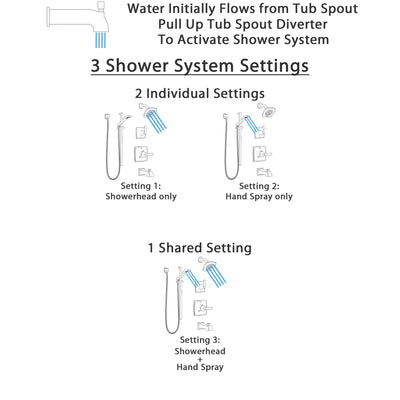 Delta Ashlyn Venetian Bronze Tub and Shower System with Control Handle, 3-Setting Diverter, Showerhead, and Hand Shower with Slidebar SS14464RB5